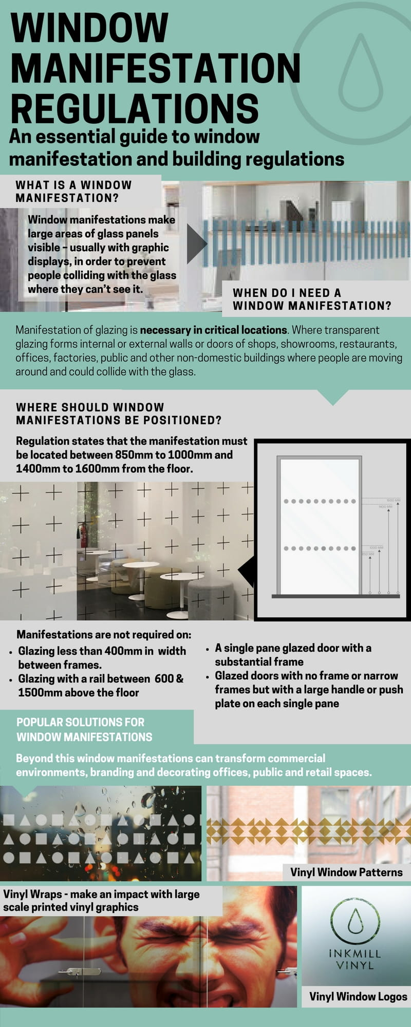 Window manifestation regulations infographic